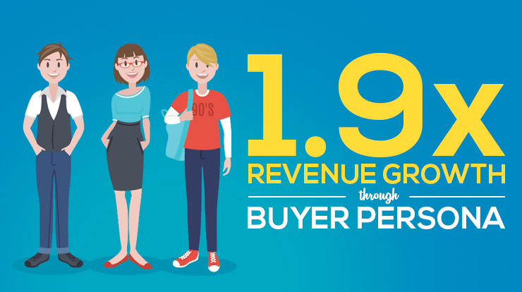 Buyer Persona Marketing