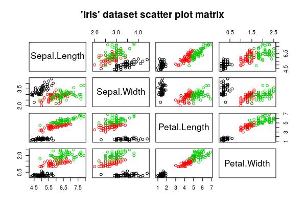 Basic Statistics for Data Science