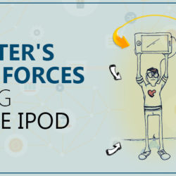 Porter's Five Forces Using Apple iPod
