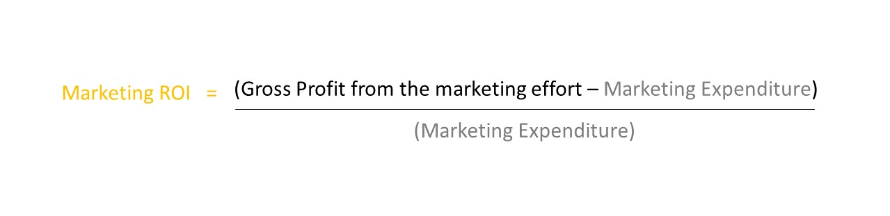 Marketing Plan and ROI – How to calculate it? - Super Heuristics