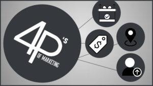 Marketing Mix 4Ps Super Heuristics