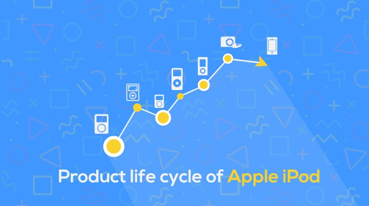 Product Life Cycle of Apple iPod [E-Book] - Super Heuristics