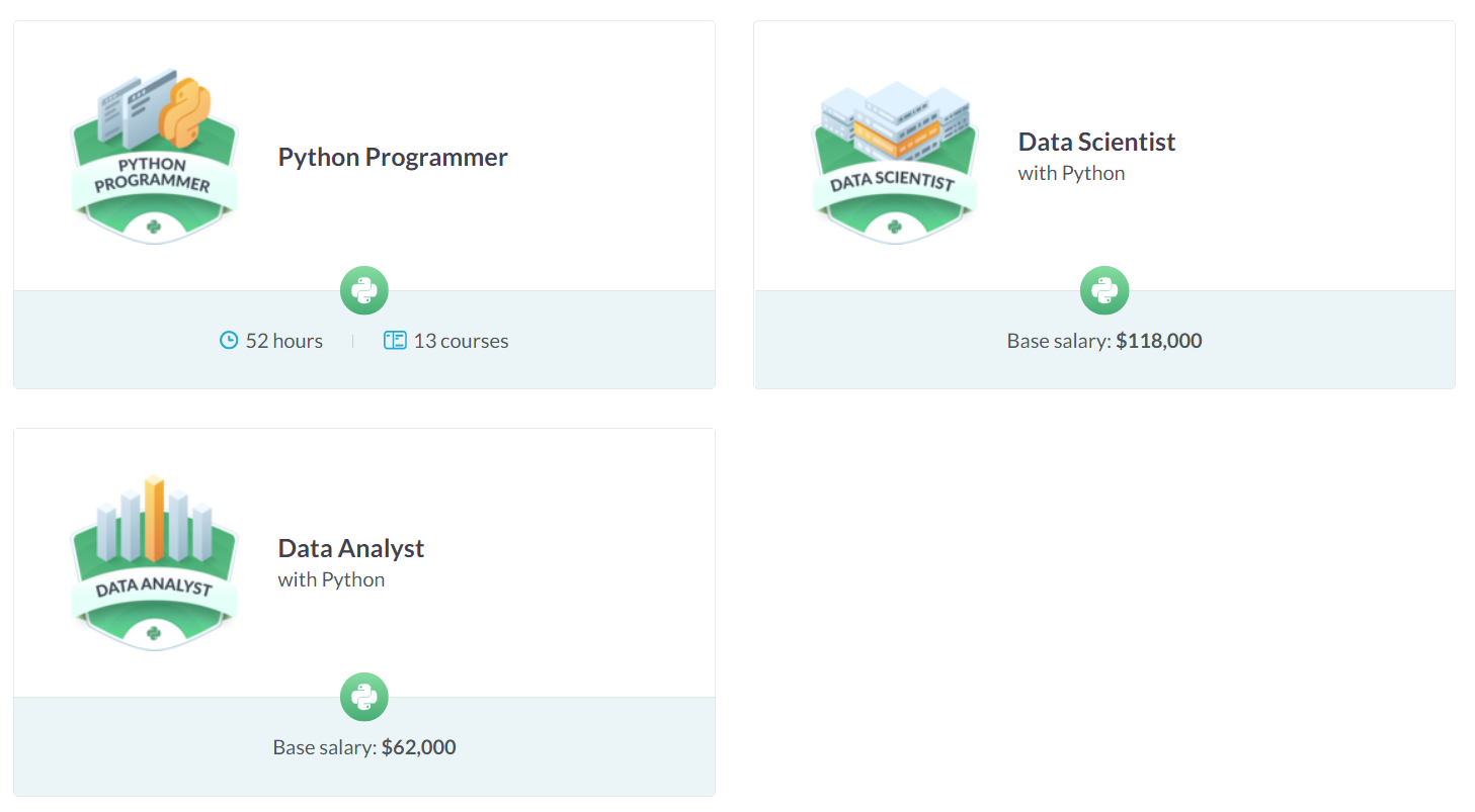 DataCamp Review - is DataCamp Worth Your Money? - Super