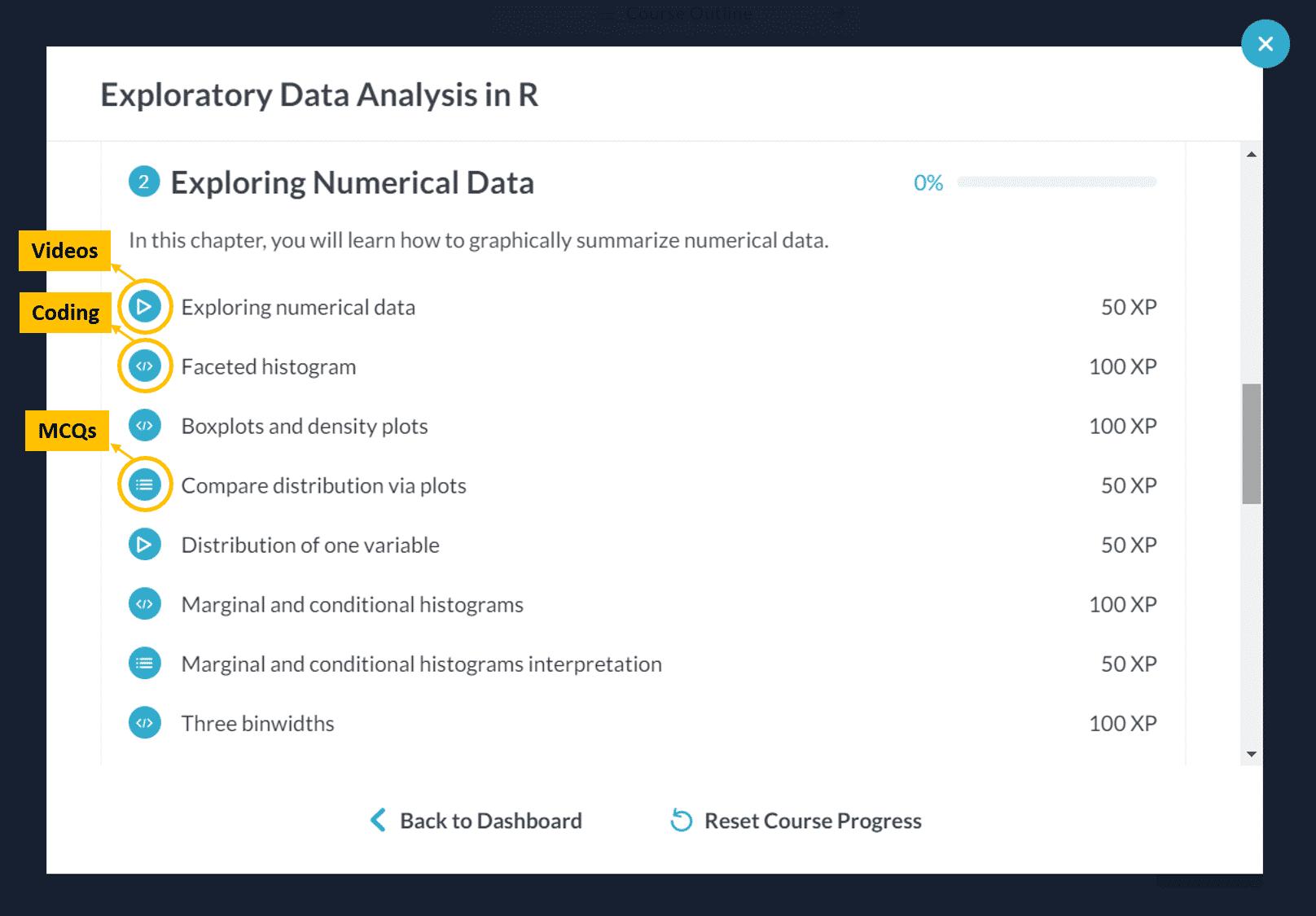 DataCamp Course Elements