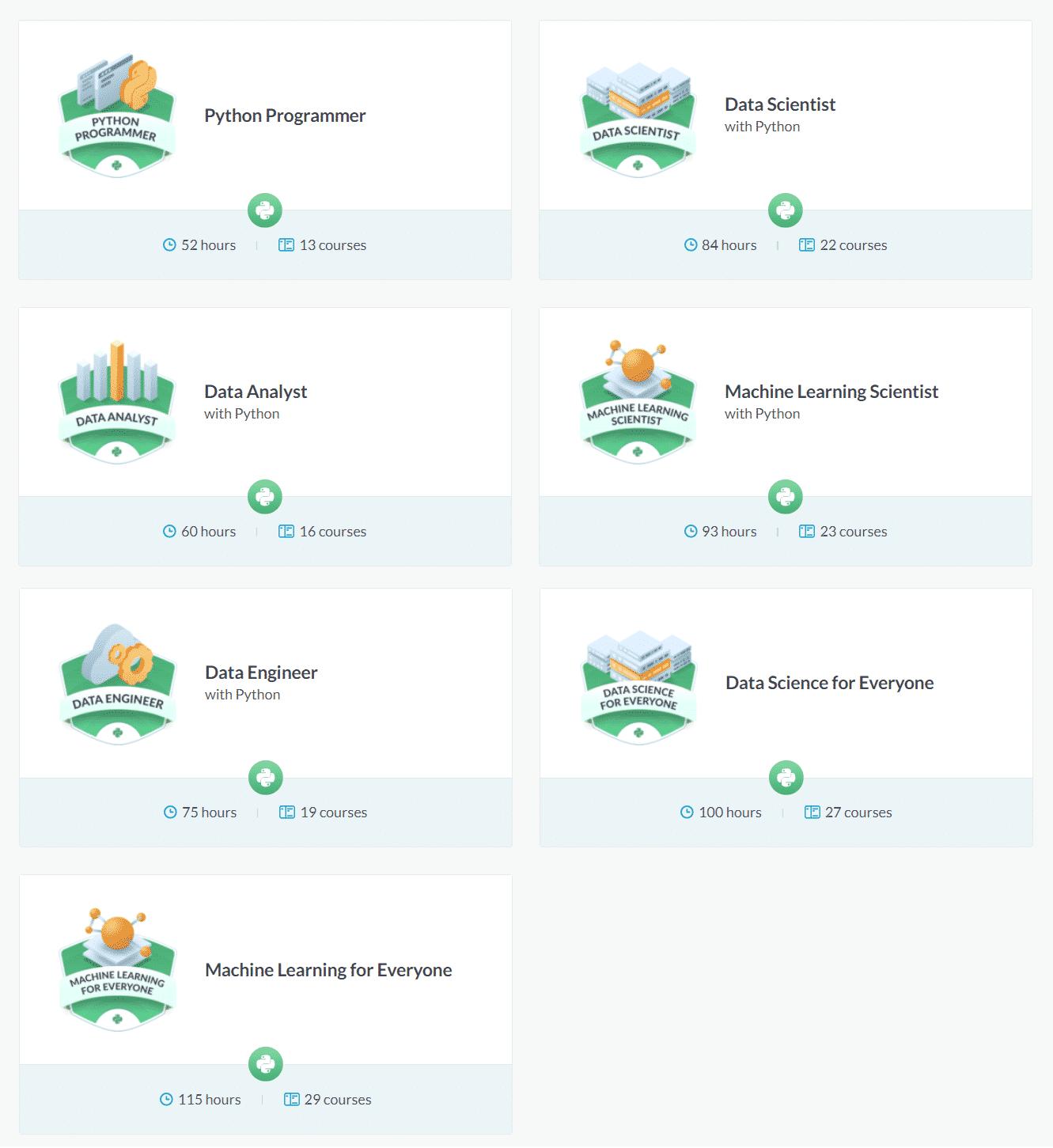 DataCamp Python Career Tracks