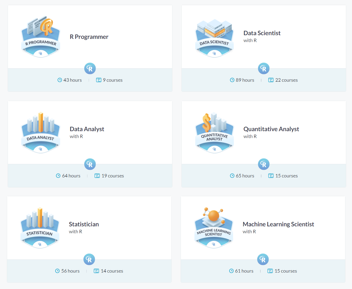 DataCamp R Career Tracks