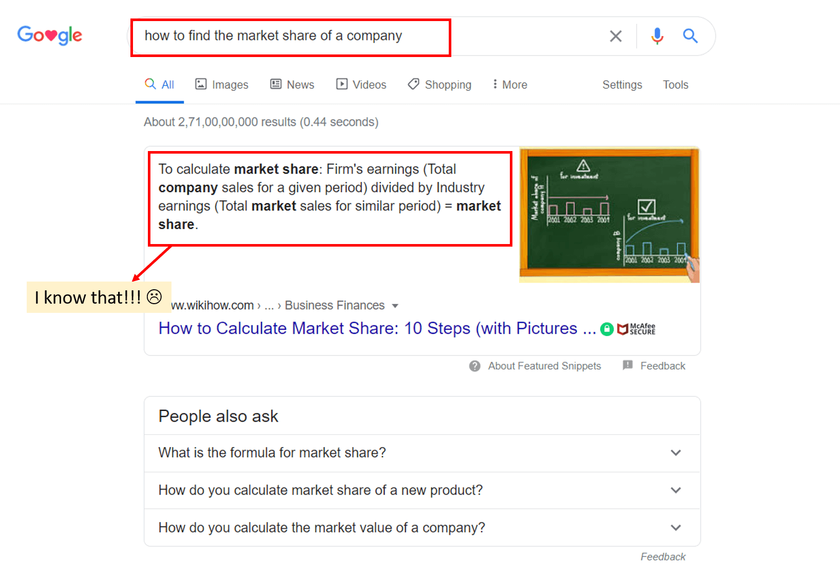 How to find the market share of a company Google Search