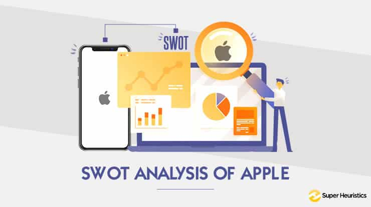 SWOT Analysis of Apple