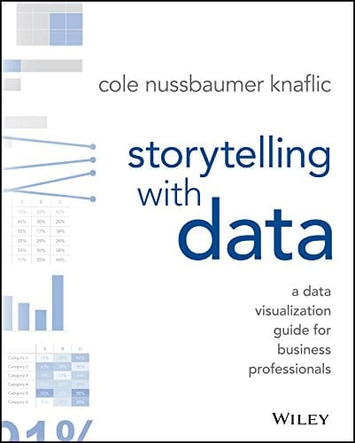 Story telling with data