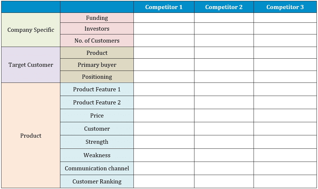 Competitive Landscape Table