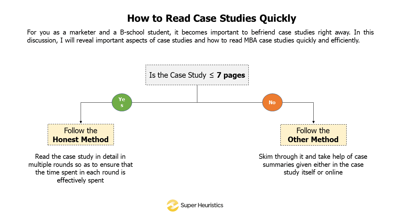 How to Read Case Studies Quickly