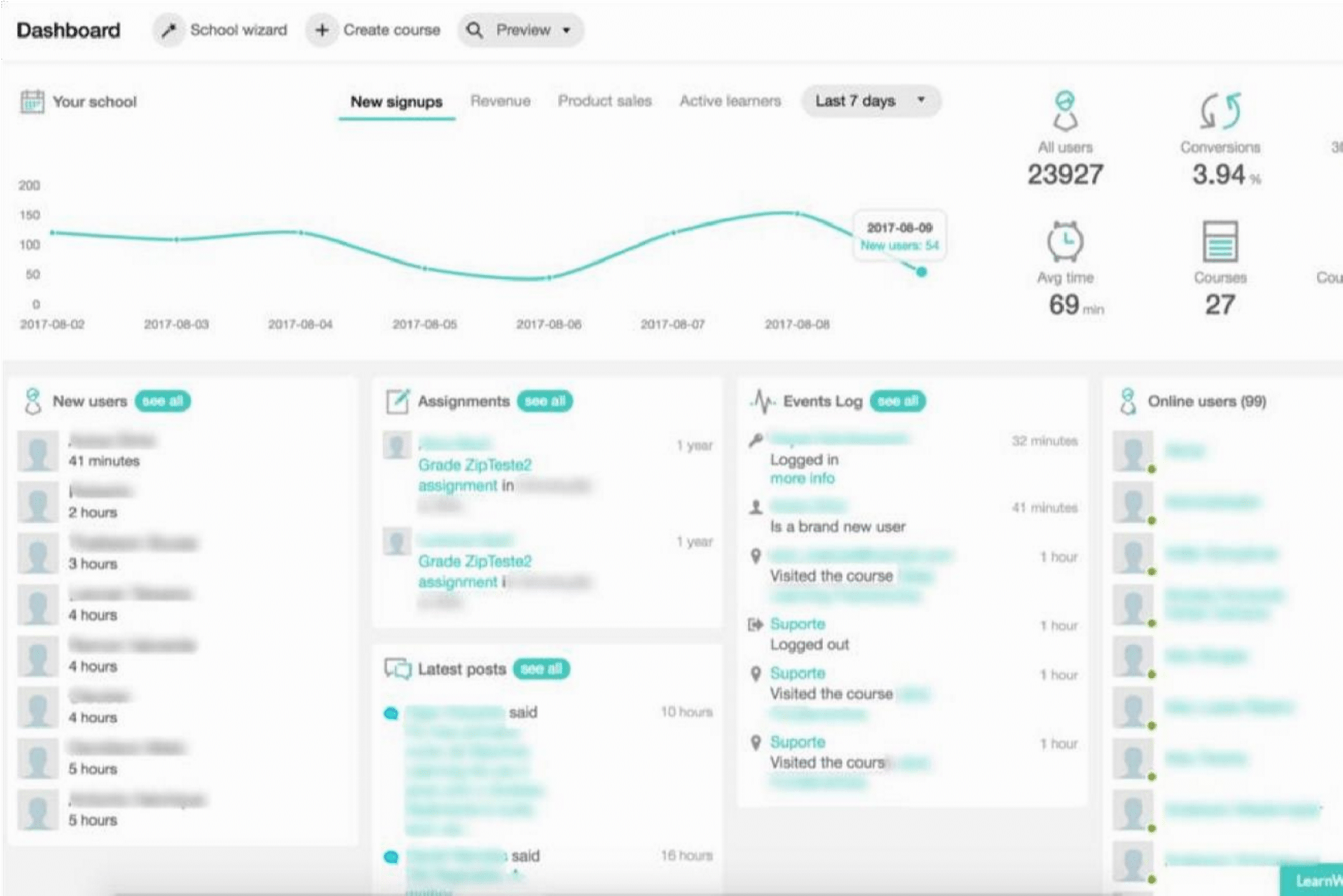 LearnWorlds Review Dashboard 2