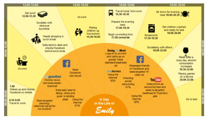 inbound and outbound marketing strategies