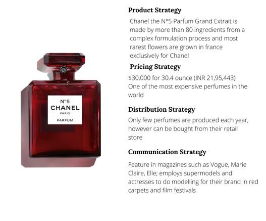 luxury marketing strategies