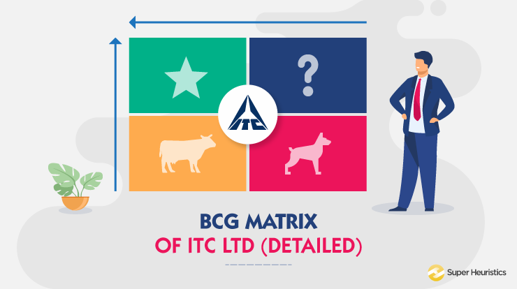 BCG Matrix of ITC