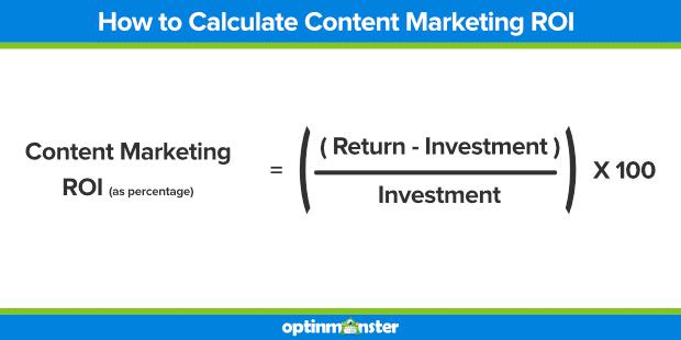 Calculating Content Marketing Metrics