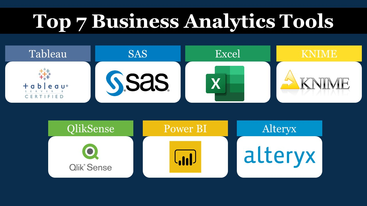 Various business analytics and coding tools for MBAs