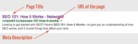 SEO Title On-Page