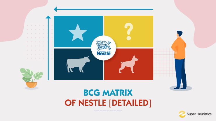 BCG matrix of nestle