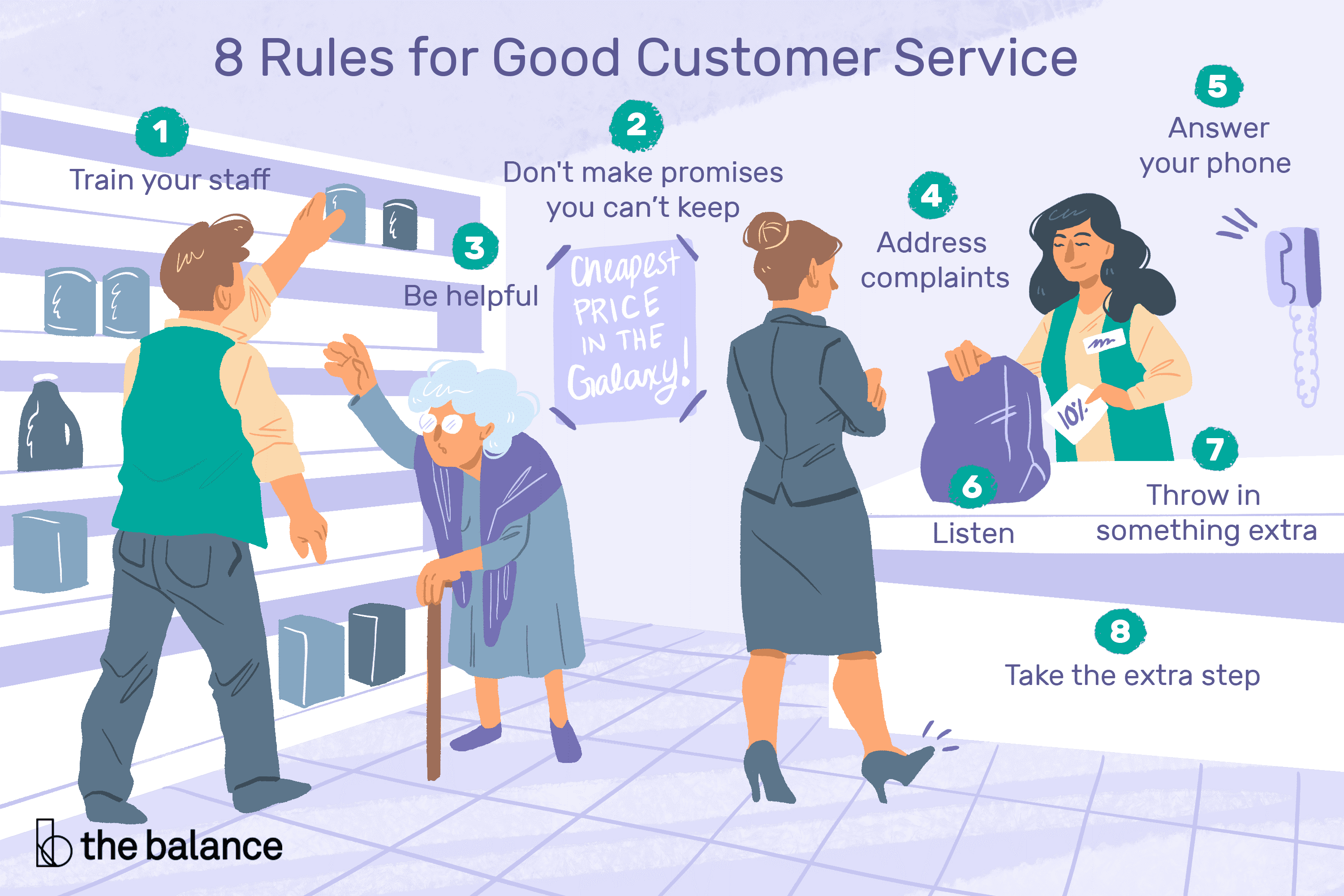 Customer Service is important for services