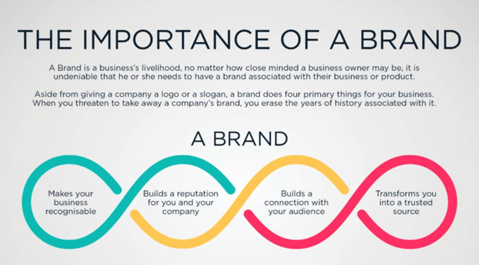 Personal Branding for MBA students