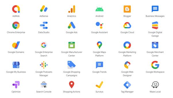 SWOT Analysis of Google