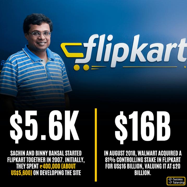 SWOT Analysis of Flipkart