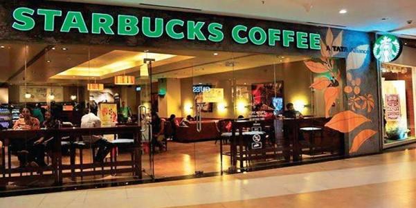 SWOT Analysis of Starbucks