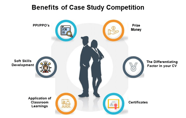 Benefits of Case Study Competitions