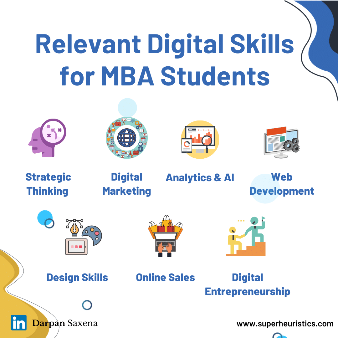 What Are Digital Skills_ [for MBA Students]